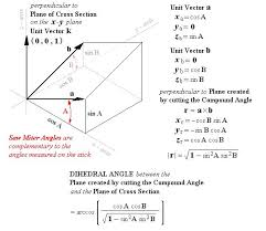 Interior Angles Calculator Development Of The Tetrahedron Modeling A Hip Roof Or A Compound