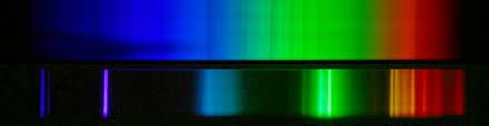 Incandescent Light Spectrum Fluorescent Light Spectrum Vs Incandescent Spectrum The