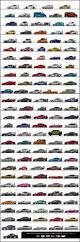 pixel car pixelcars explore pixelcars on deviantart