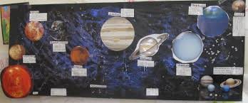 solar system projects for 5th grade good ideas page 2 pics