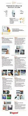 bureau etude electricité bureau bureau etude electricité inspirational 2 digitales