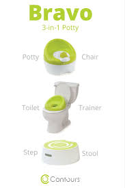 Kohler Kids Toilet Seat Best 20 Toddler Toilet Seat Ideas On Pinterest Toddler Potty
