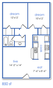 Sycamore Floor Plan Sycamore Place U2013 Ptb Properties