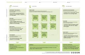 Customer Journey Mapping Customer Journey Mapping