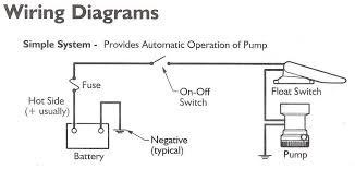 rule 360 gph bilge pump w rule a matic float switch island