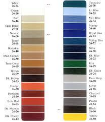 Upholstery Thread Ceja Auto Upholstery Supplies Automotive Upholstery Automotive