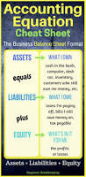 managerial accounting mid term cheat sheet economics pinterest