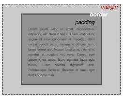 css tutorial pdf for dummies css basics learn web development mdn