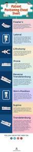 best 20 nursing fundamentals ideas on pinterest u2014no signup