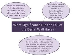 Significance Of Iron Curtain Speech The Berlin Wall