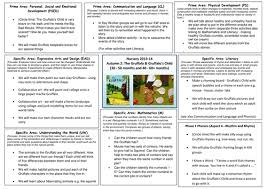 gruffalo topic web by magicaleyfs teaching resources tes