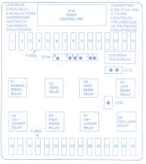 bmw e30 fuse box diagram bmw e30 1999 fuse box block circuit breaker diagram carfusebox