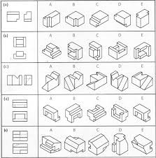 best 25 orthographic projection ideas on pinterest autocad