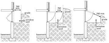 Basement Window Installation Cost by Dazzling Design Inspiration Basement Egress Window Code How To