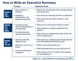 Adjectives To Put On Resume The Most Important Thing On Your Resume The Executive Summary