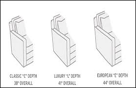 sofa depth good life of design choosing a sofa style and fabric wide depth