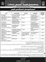 nadra jobs 2017 national database and registration authority