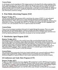Essay topics list for interview Millicent Rogers Museum