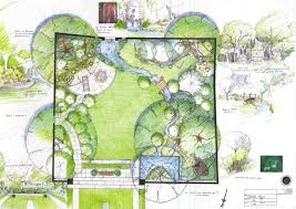 English Garden Layout by Veggie Garden Layout Gardenabc Com
