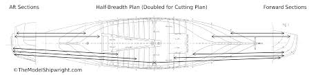 Radio Controlled Model Boat Plans Scratch Building A Plank On Bulkhead Ship Model The Model Shipwright