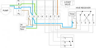 do you have wiring diagram for a bose system from envoy 2002 and
