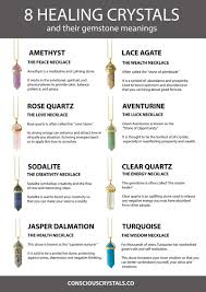 meaning necklace images 8 healing crystals crystal meanings crystal pendants crystal jpg