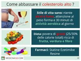 alimenti anticolesterolo alto sintomi cause rimedi valori e dieta consigliata