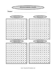 printable hundreds chart free hd wallpapers printable mini hundreds chart www 5wallpattern8 cf
