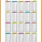 how to learn times tables in 5 minutes kindergarten worksheet times tables flash cards wosenly free