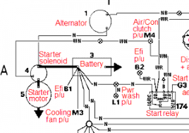 ac wiring diagrams automotive free wiring diagrams