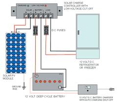 solar powered refrigerators off grid prepper