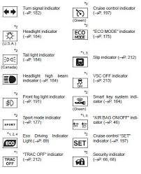 toyota car warning lights meanings toyota corolla owners manual indicators warning lights and
