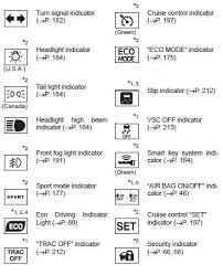 toyota corolla dashboard warning lights toyota corolla owners manual indicators warning lights and