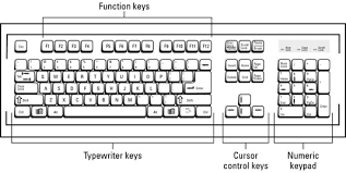 computer keyboard wiring diagram image result for tv circuit