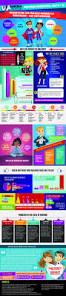 Er Nurse Responsibilities The Unsung Heroes Of Medicine Male Nurses Infographic