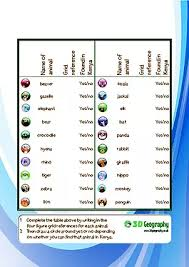 map skills worksheets