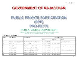 to balbir s route ppt government of rajasthan participation ppp