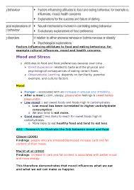 how to write a psychology paper psychological essays a psychological research aqa a psya a psychological research aqa a psya aggression notes a2 level psychology aqa a psya3 eating behaviour