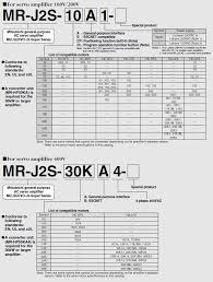mitsubishi servo motor wiring diagram gandul 45 77 79 119