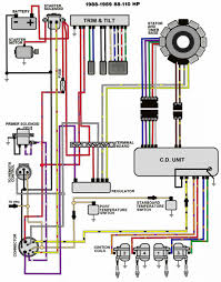 wiring diagram johnson boat motor wiring diagram 88 89 110