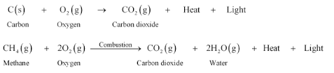 is oxidation an exothermic or an endothermic reaction