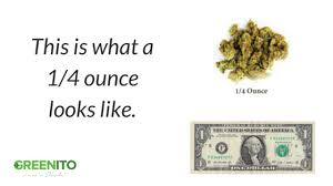 how much is a gram quarter half ounce of greenito
