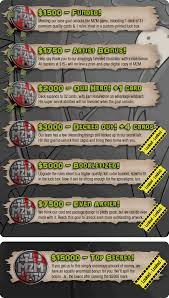 game where you design your own home mzm midnight zombie marathon by aaron ramsby u2014 kickstarter