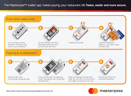 Barnes And Noble Mastercard Mobile Commerce Masterpass Digital Wallet Mastercard