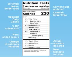 nutrition labels a side by side comparison of new and old time com