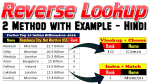5 7 Billion by Reverse Lookup In Excel With Example Backwards Lookup Index