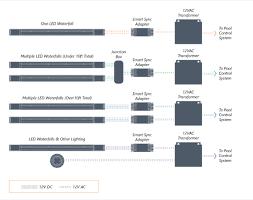 interesting wac transformer wiring diagrams wiring diagram images