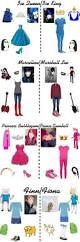 Finn Adventure Halloween Costume 20 Adventure Costumes Ideas U2014no Signup