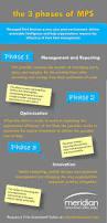 vendor quote definition 9 best vendor management images on pinterest management project