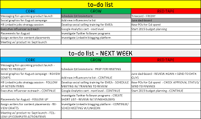 to do list template pgi blog the future of business
